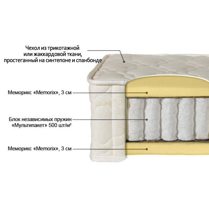 Матрас БИЛЮКС-6 (жаккард)