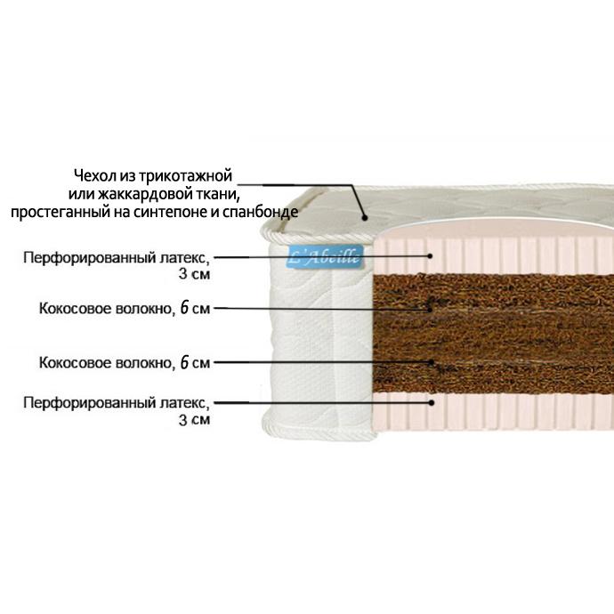 Матрас ХЮММЕЛЬ-13 (трикотаж)