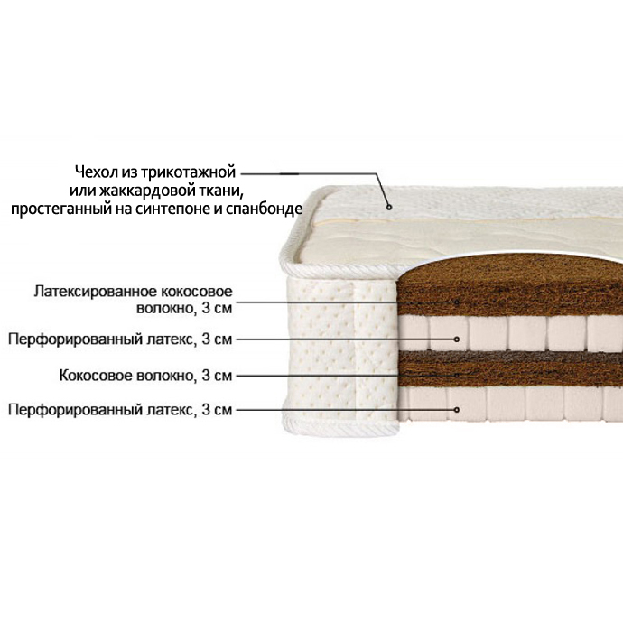 Матрас ХЮММЕЛЬ-2 (жаккард)