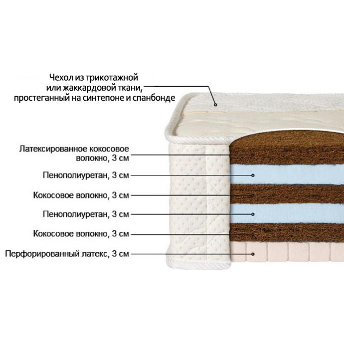 Матрас ХЮММЕЛЬ-7 (жаккард)