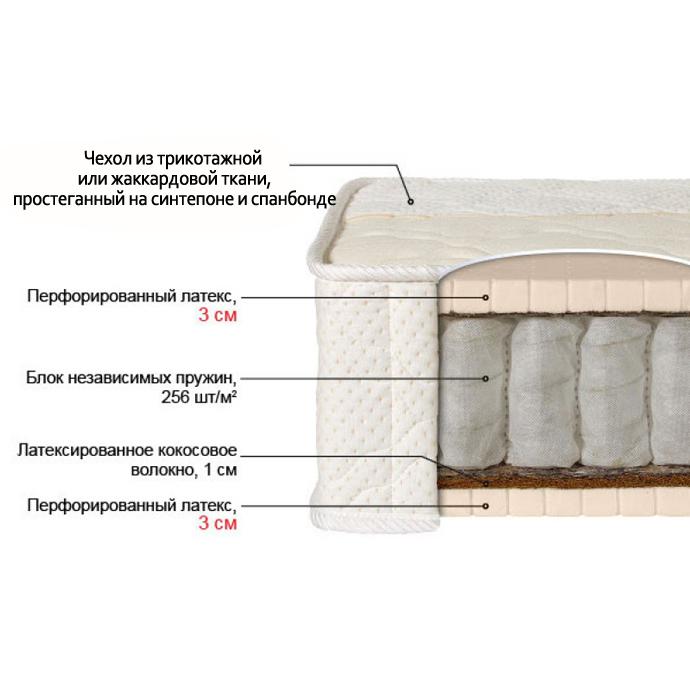 Матрас ЛАБЕЛЬ-3 (трикотаж)