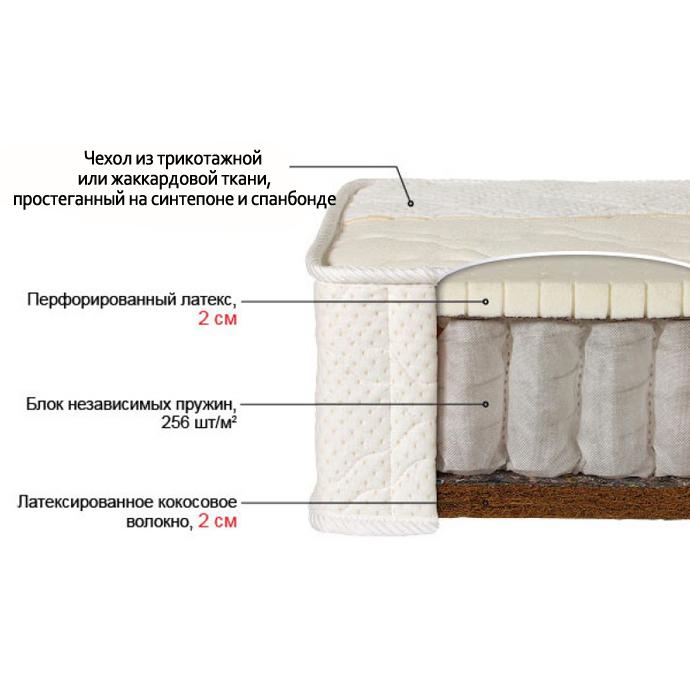 Матрас ЛАБЕЛЬ-5к (трикотаж)