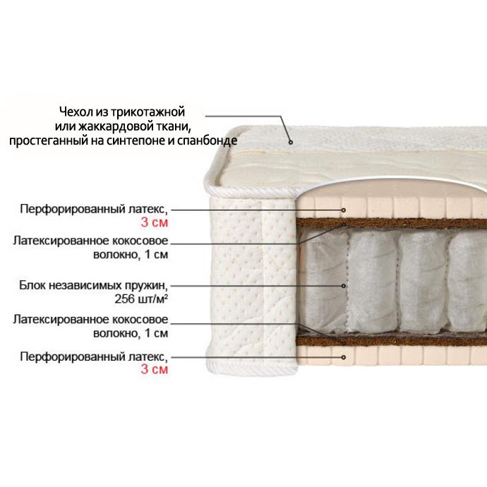 Матрас ЛАБЕЛЬ-7 (трикотаж)