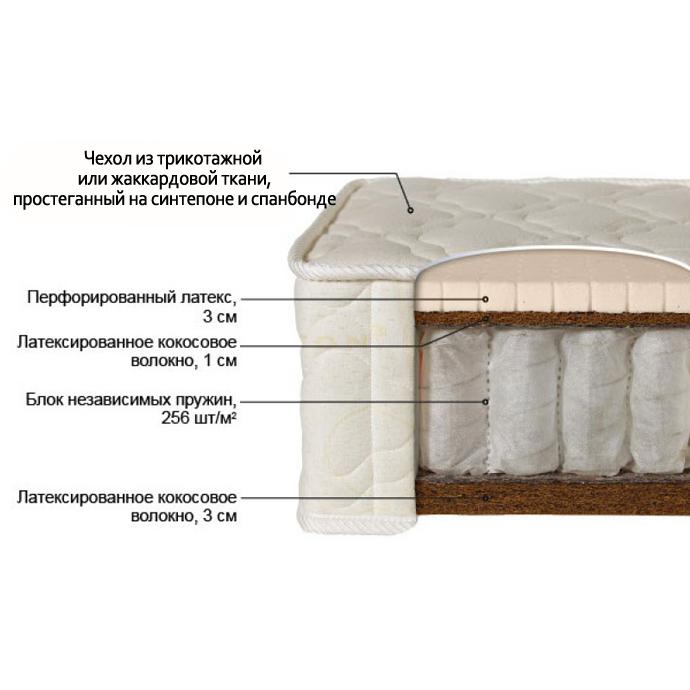 Матрас ЛАБЕЛЬ-8 (трикотаж)