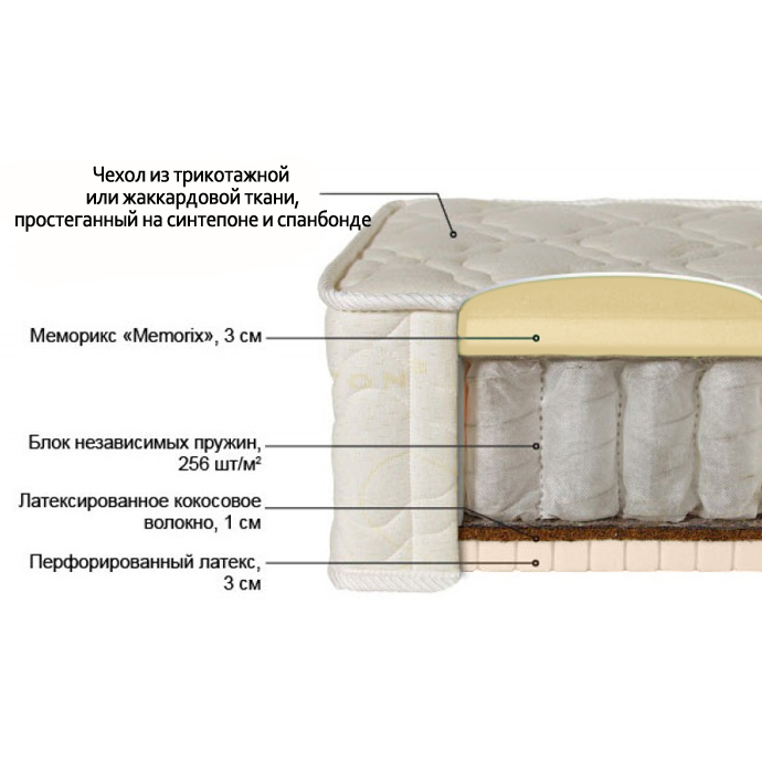 Матрас ЛАБЕЛЬ-9 (трикотаж)